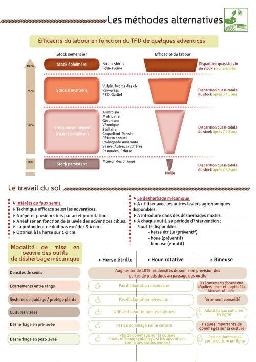 guide-protection-vegetale-automne-2017_methodes-alternatives
