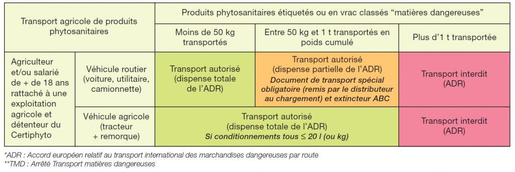 transport colis relais 1024x343 - Conditions générales de vente