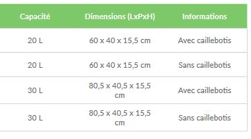 bac de rétantion dimensions - Bac de rétention