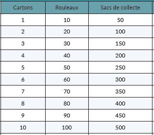 sac de collecte 500 - Sac de collecte ADIVALOR